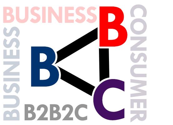 「轉型B2B2C電商,開拓國外國內新市場」研討會